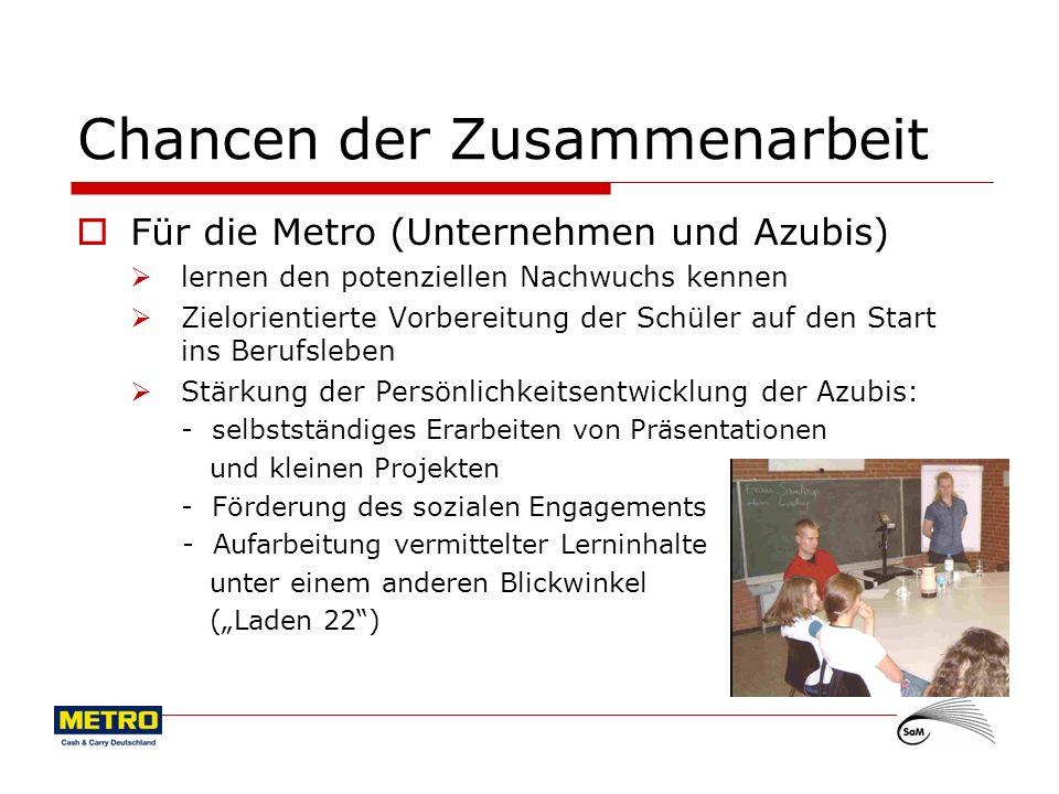 7 Chancen der Zusammenarbeit Für die Metro (Unternehmen und Azubis) lernen den potenziellen Nachwuchs kennen Zielorientierte Vorbereitung der Schüler