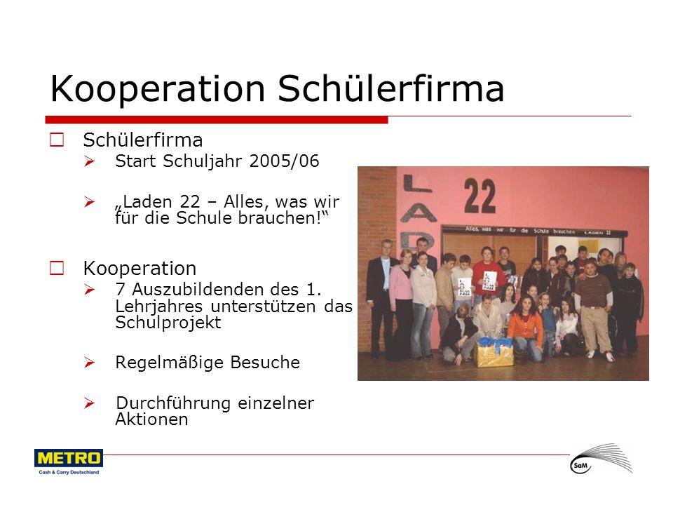 8 Kooperation Schülerfirma Schülerfirma Start Schuljahr 2005/06 Laden 22 – Alles, was wir für die Schule brauchen! Kooperation 7 Auszubildenden des 1.