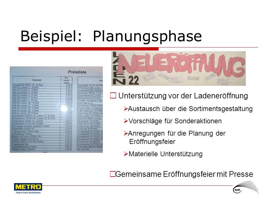 9 Beispiel: Planungsphase Unterstützung vor der Ladeneröffnung Austausch über die Sortimentsgestaltung Vorschläge für Sonderaktionen Anregungen für di