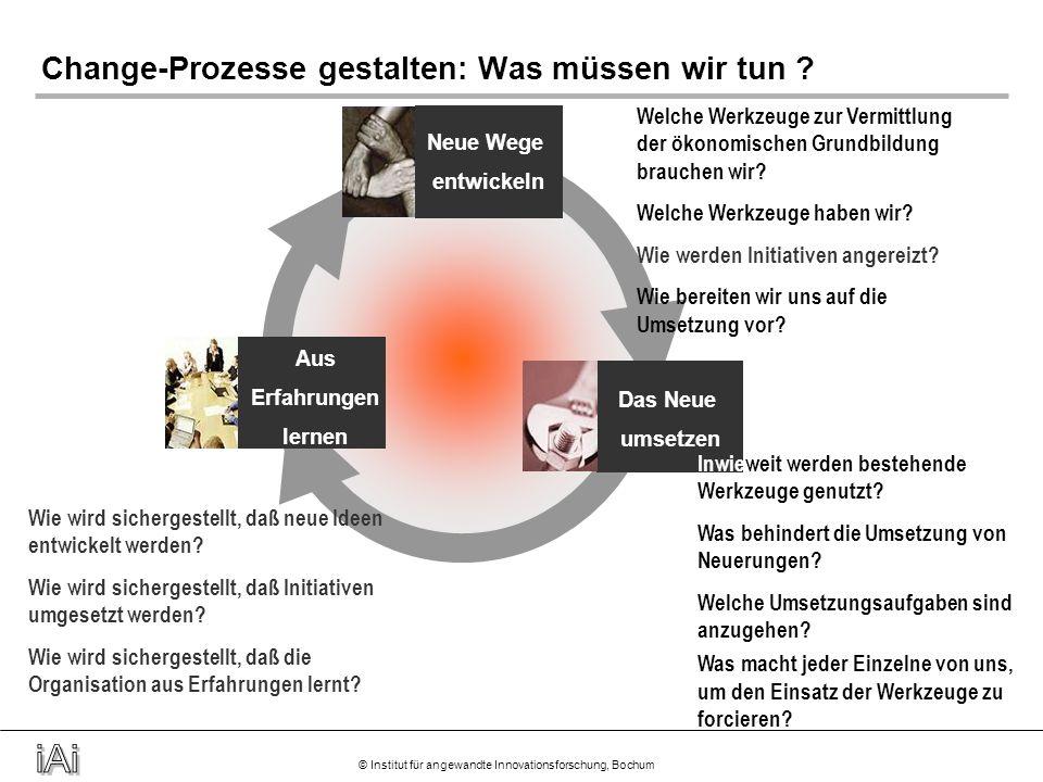 © Institut für angewandte Innovationsforschung, Bochum Vermittlung ökonomischer Grundbildung - Was macht eigentlich kompetent.