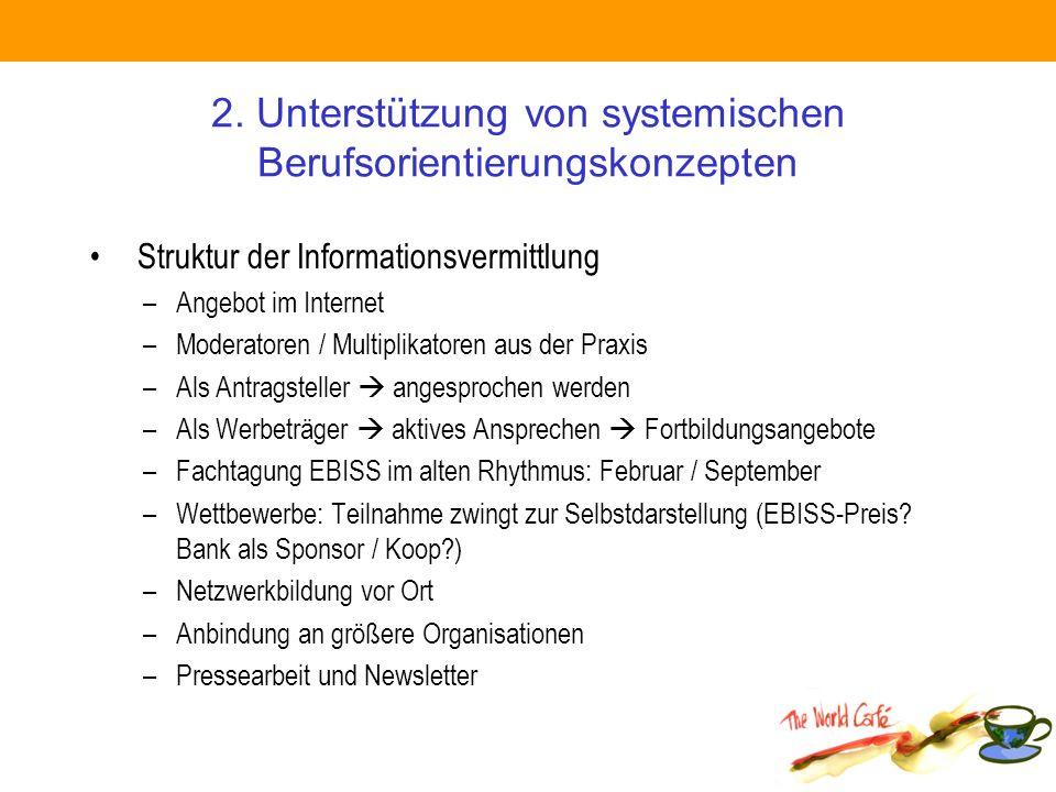 2. Unterstützung von systemischen Berufsorientierungskonzepten Struktur der Informationsvermittlung –Angebot im Internet –Moderatoren / Multiplikatore