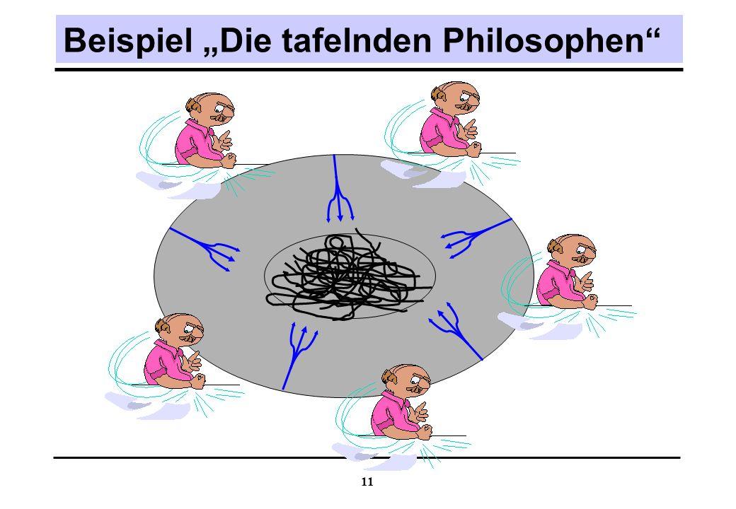 11 Beispiel Die tafelnden Philosophen