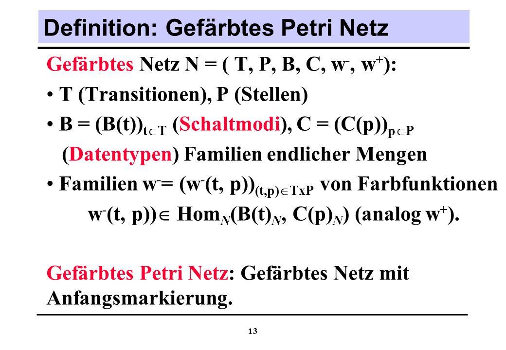 13 Definition: Gefärbtes Petri Netz Gefärbtes Netz N = ( T, P, B, C, w -, w + ): T (Transitionen), P (Stellen) B = (B(t)) t T (Schaltmodi), C = (C(p)) p P (Datentypen) Familien endlicher Mengen Familien w - = (w - (t, p)) (t,p) TxP von Farbfunktionen w - (t, p)) Hom N (B(t) N, C(p) N ) (analog w + ).