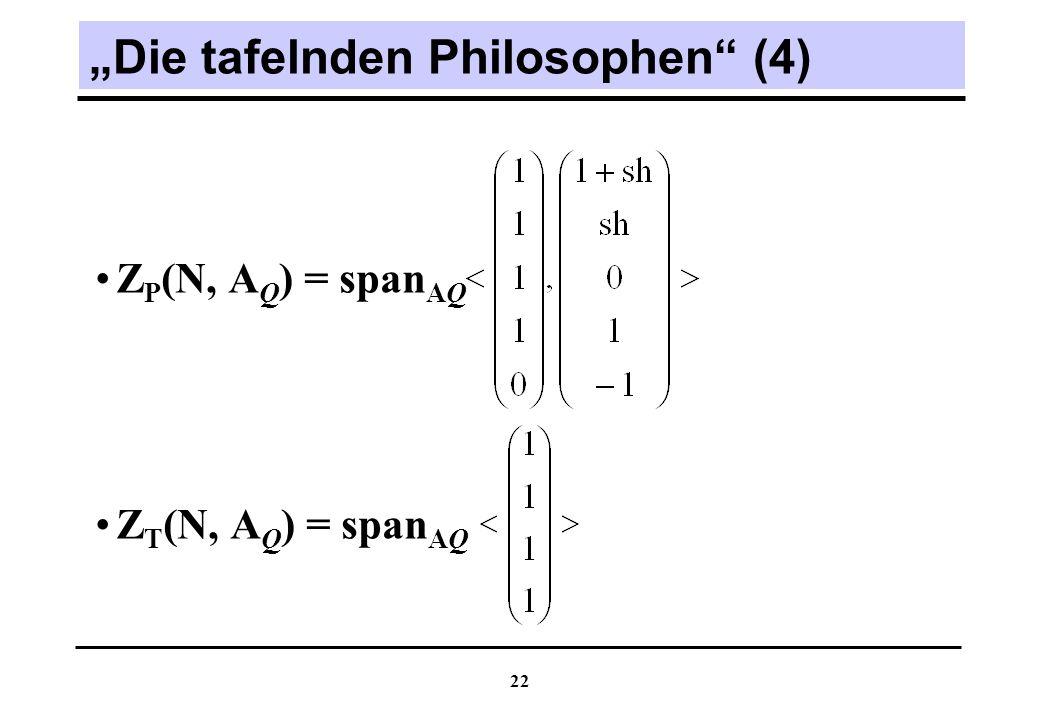 22 Die tafelnden Philosophen (4) Z P (N, A Q ) = span AQ Z T (N, A Q ) = span AQ