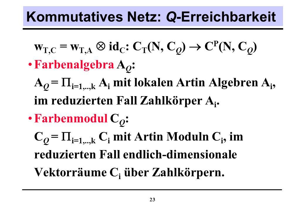 23 Kommutatives Netz: Q-Erreichbarkeit w T,C = w T,A id C : C T (N, C Q ) C P (N, C Q ) Farbenalgebra A Q : A Q = i=1,..,k A i mit lokalen Artin Algebren A i, im reduzierten Fall Zahlkörper A i.