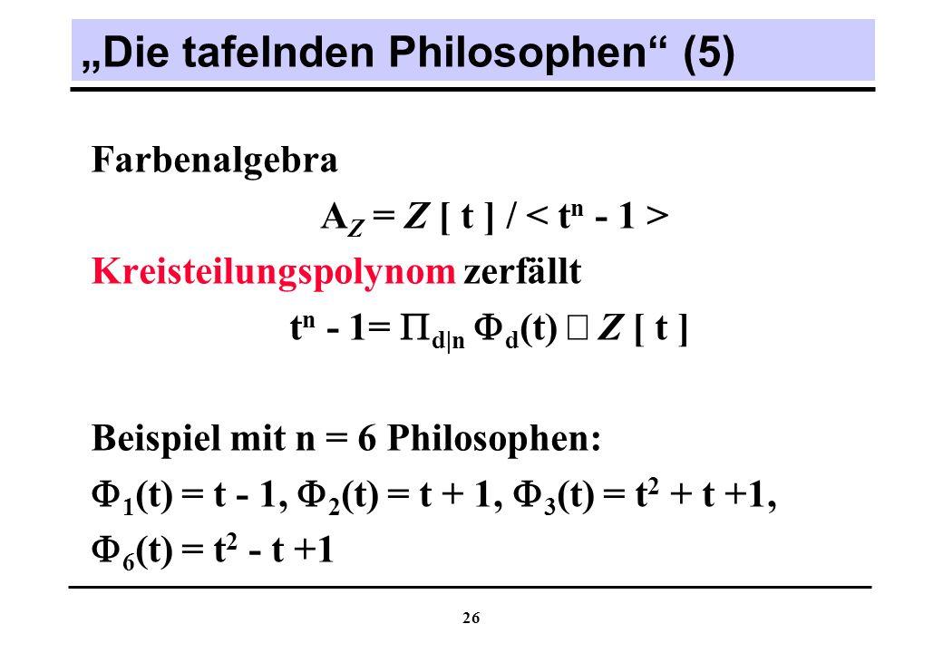26 Die tafelnden Philosophen (5) Farbenalgebra A Z = Z [ t ] / Kreisteilungspolynom zerfällt t n - 1= d|n d (t) Z [ t ] Beispiel mit n = 6 Philosophen: 1 (t) = t - 1, 2 (t) = t + 1, 3 (t) = t 2 + t +1, 6 (t) = t 2 - t +1