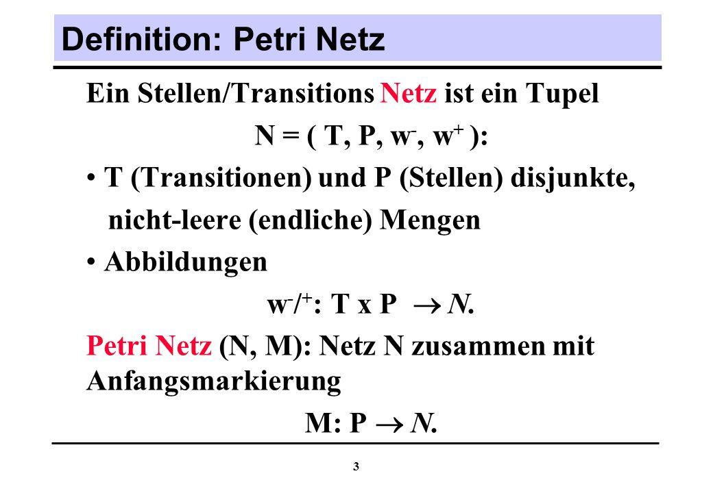 3 Definition: Petri Netz Ein Stellen/Transitions Netz ist ein Tupel N = ( T, P, w -, w + ): T (Transitionen) und P (Stellen) disjunkte, nicht-leere (endliche) Mengen Abbildungen w - / + : T x P N.