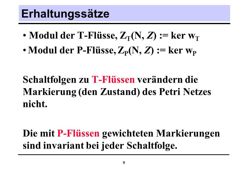 9 Erhaltungssätze Modul der T-Flüsse, Z T (N, Z) := ker w T Modul der P-Flüsse, Z P (N, Z) := ker w P Schaltfolgen zu T-Flüssen verändern die Markierung (den Zustand) des Petri Netzes nicht.