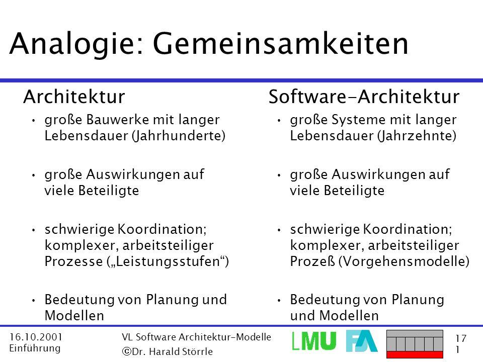 17 1 16.10.2001 Einführung VL Software Architektur-Modelle Dr. Harald Störrle Analogie: Gemeinsamkeiten Architektur große Bauwerke mit langer Lebensda