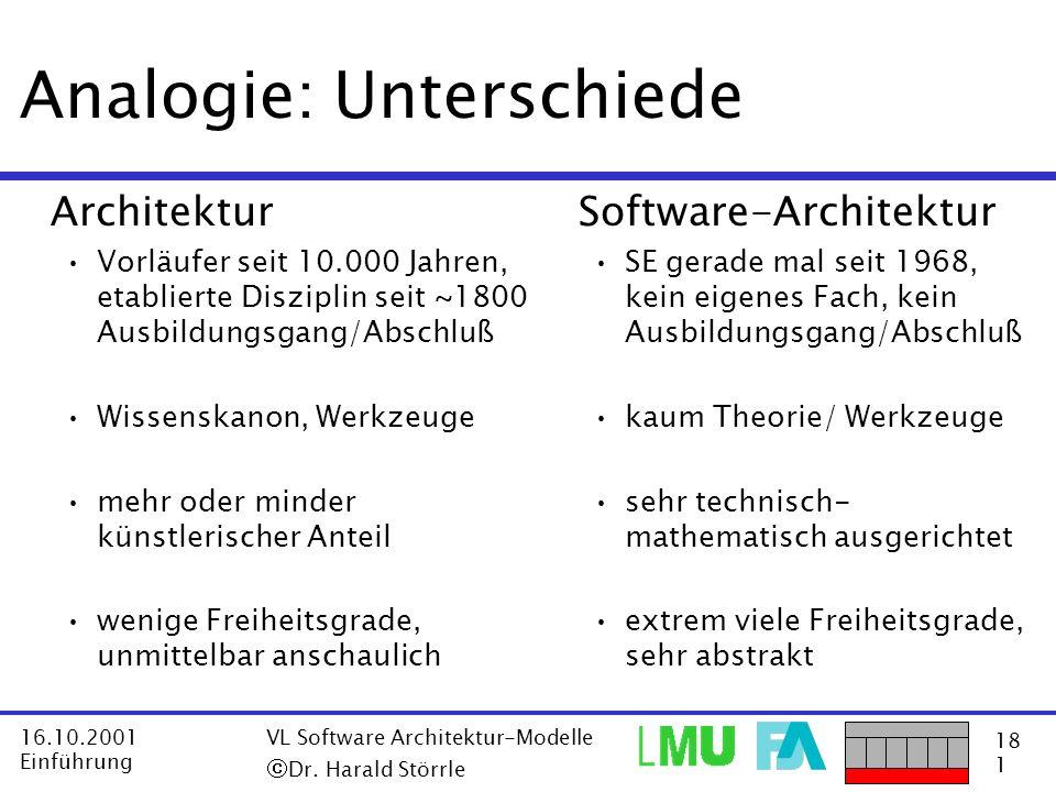 18 1 16.10.2001 Einführung VL Software Architektur-Modelle Dr. Harald Störrle Analogie: Unterschiede Architektur Vorläufer seit 10.000 Jahren, etablie