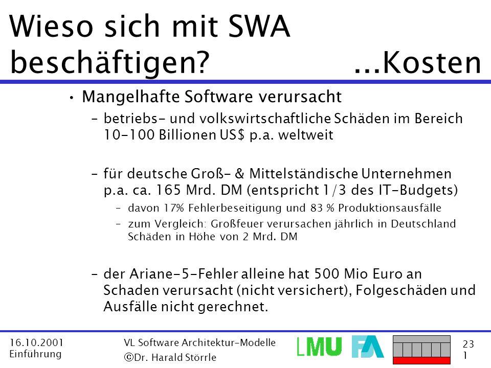 23 1 16.10.2001 Einführung VL Software Architektur-Modelle Dr. Harald Störrle Wieso sich mit SWA beschäftigen?...Kosten Mangelhafte Software verursach