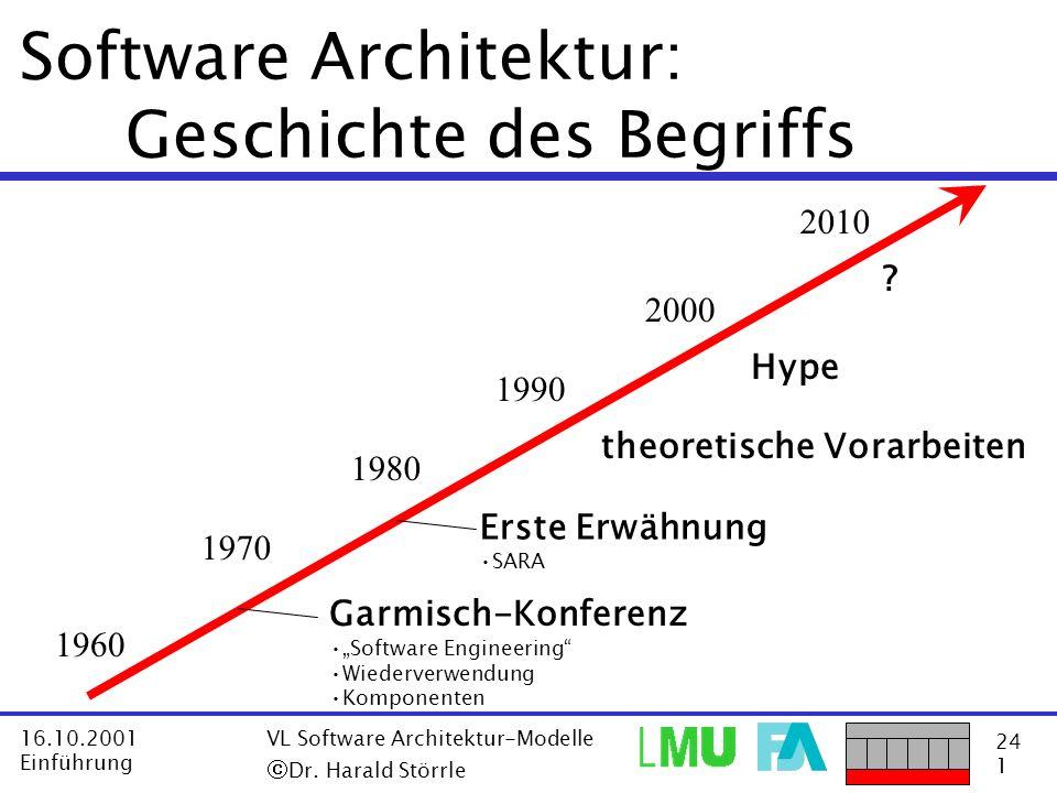 24 1 16.10.2001 Einführung VL Software Architektur-Modelle Dr. Harald Störrle Software Architektur: Geschichte des Begriffs 1960 2010 2000 1990 1980 1