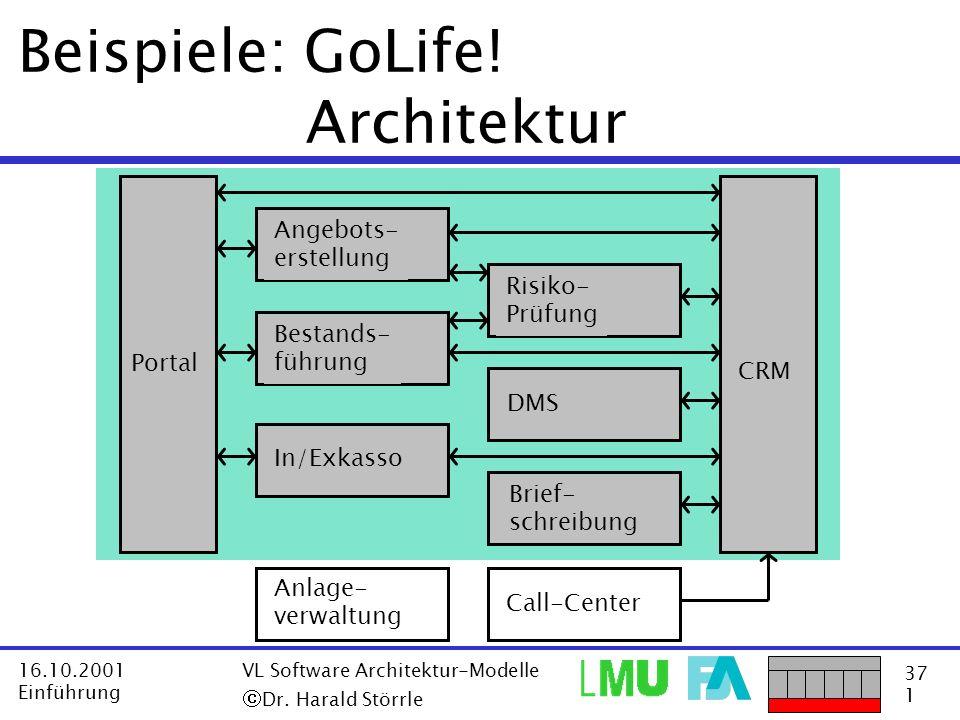 37 1 16.10.2001 Einführung VL Software Architektur-Modelle Dr. Harald Störrle Portal Beispiele: GoLife! Architektur Angebots- erstellung Bestands- füh