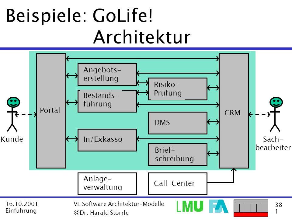 38 1 16.10.2001 Einführung VL Software Architektur-Modelle Dr. Harald Störrle Beispiele: GoLife! Architektur Sach- bearbeiter Kunde Portal Angebots- e