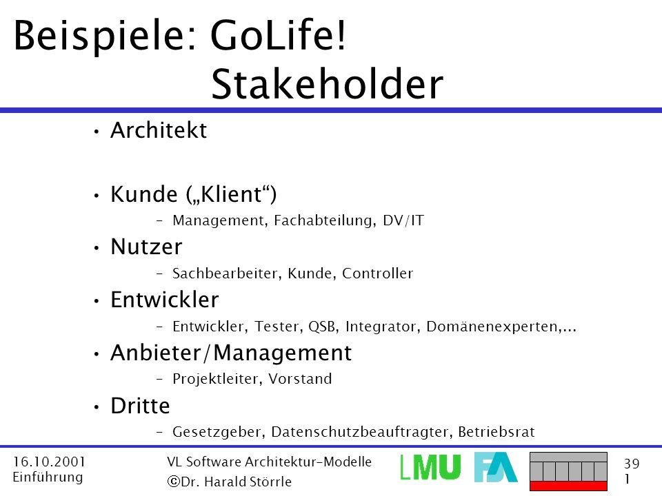 39 1 16.10.2001 Einführung VL Software Architektur-Modelle Dr. Harald Störrle Beispiele: GoLife! Stakeholder Architekt Kunde (Klient) –Management, Fac