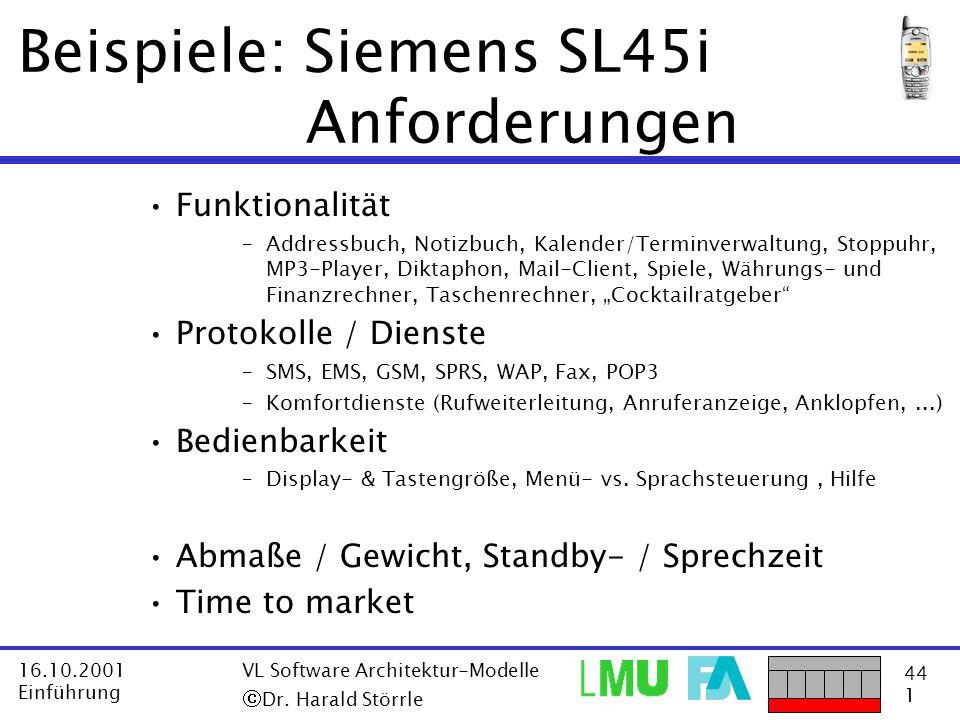 44 1 16.10.2001 Einführung VL Software Architektur-Modelle Dr. Harald Störrle Funktionalität –Addressbuch, Notizbuch, Kalender/Terminverwaltung, Stopp