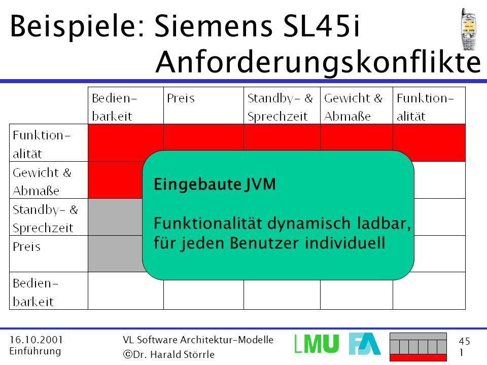 45 1 16.10.2001 Einführung VL Software Architektur-Modelle Dr. Harald Störrle Beispiele: Siemens SL45i Anforderungskonflikte Eingebaute JVM Funktional