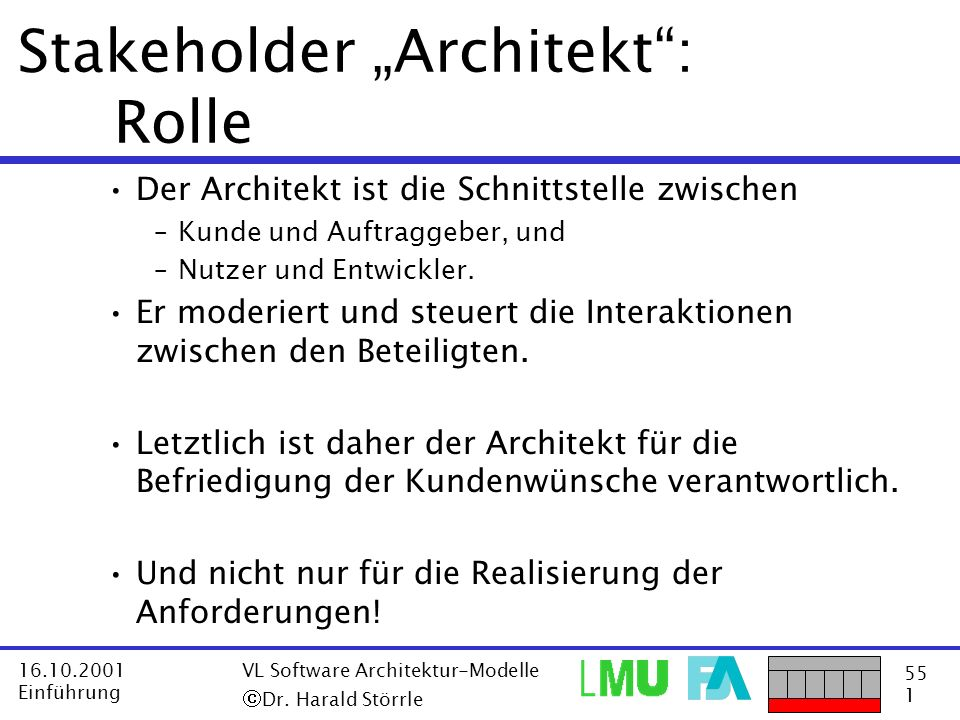 55 1 16.10.2001 Einführung VL Software Architektur-Modelle Dr. Harald Störrle Stakeholder Architekt: Rolle Der Architekt ist die Schnittstelle zwische