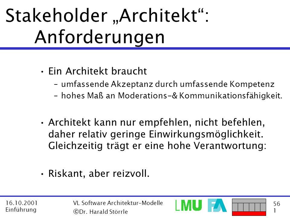 56 1 16.10.2001 Einführung VL Software Architektur-Modelle Dr. Harald Störrle Stakeholder Architekt: Anforderungen Ein Architekt braucht –umfassende A