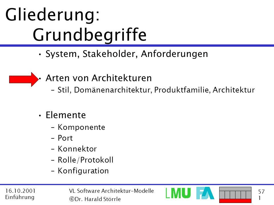 57 1 16.10.2001 Einführung VL Software Architektur-Modelle Dr. Harald Störrle Gliederung: Grundbegriffe System, Stakeholder, Anforderungen Arten von A