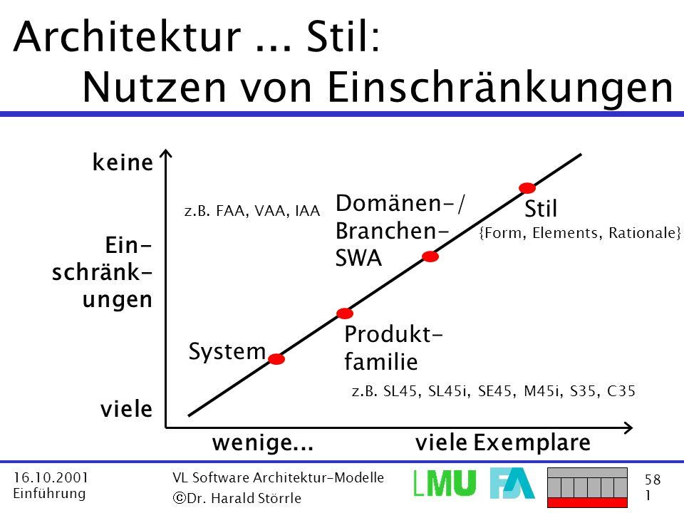 58 1 16.10.2001 Einführung VL Software Architektur-Modelle Dr. Harald Störrle Architektur... Stil: Nutzen von Einschränkungen keine Ein- schränk- unge