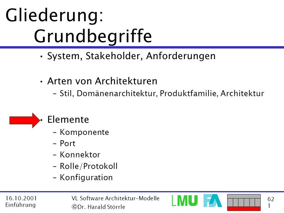 62 1 16.10.2001 Einführung VL Software Architektur-Modelle Dr. Harald Störrle Gliederung: Grundbegriffe System, Stakeholder, Anforderungen Arten von A