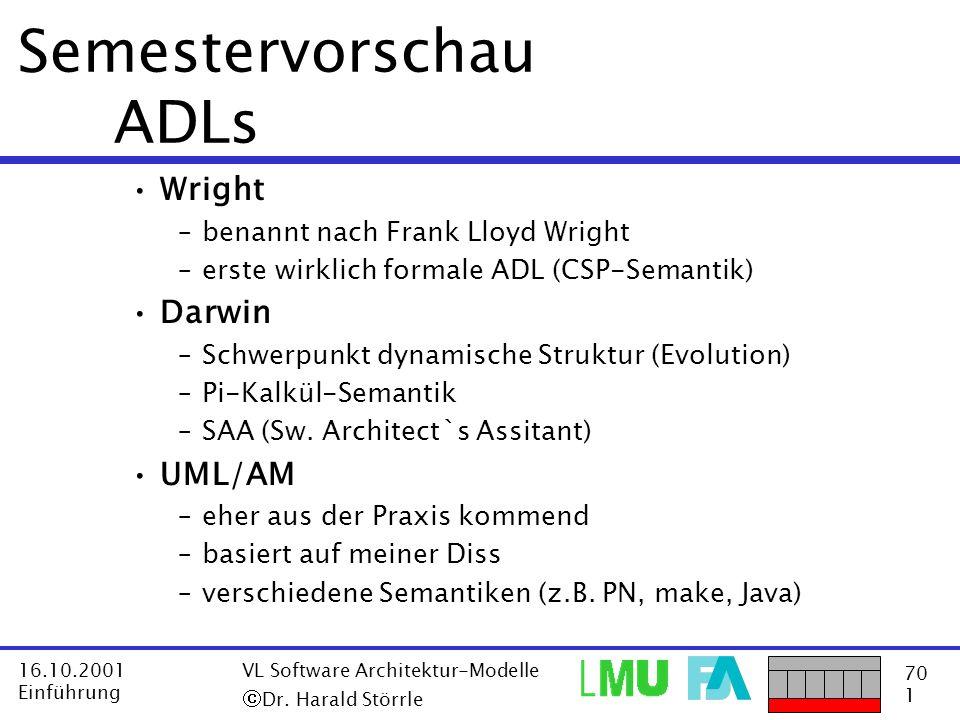 70 1 16.10.2001 Einführung VL Software Architektur-Modelle Dr. Harald Störrle Semestervorschau ADLs Wright –benannt nach Frank Lloyd Wright –erste wir