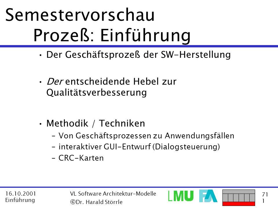71 1 16.10.2001 Einführung VL Software Architektur-Modelle Dr. Harald Störrle Semestervorschau Prozeß: Einführung Der Geschäftsprozeß der SW-Herstellu