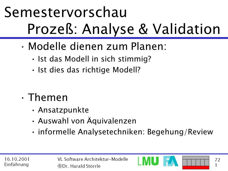 72 1 16.10.2001 Einführung VL Software Architektur-Modelle Dr. Harald Störrle Semestervorschau Prozeß: Analyse & Validation ·Modelle dienen zum Planen