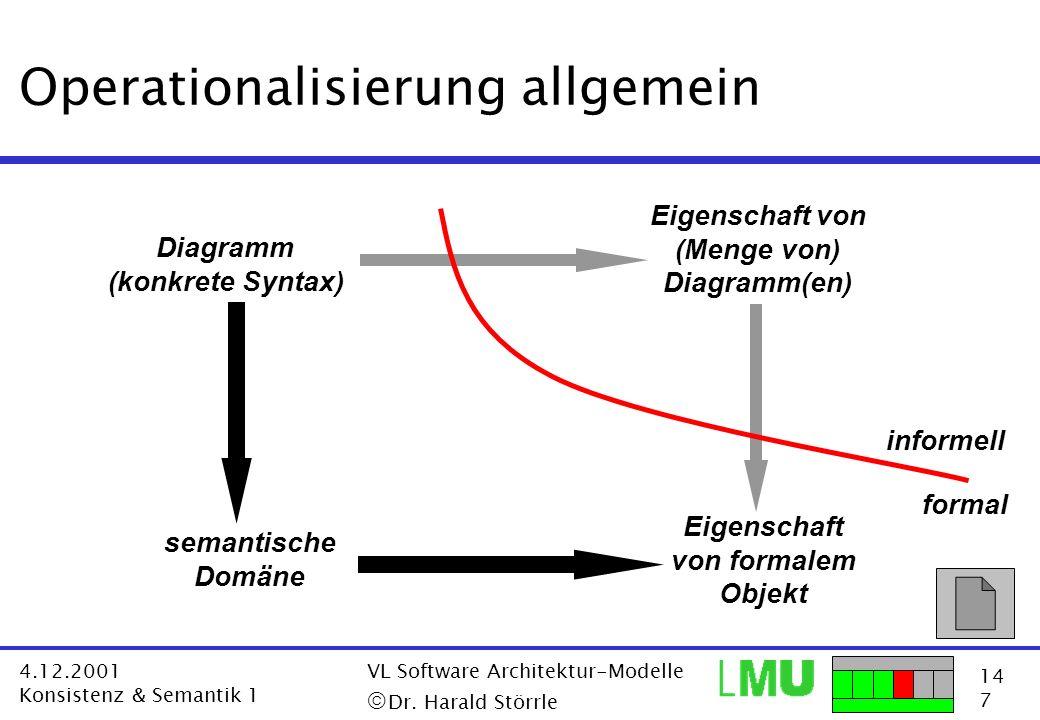 14 7 4.12.2001 Konsistenz & Semantik 1 VL Software Architektur-Modelle Dr. Harald Störrle Operationalisierung allgemein Diagramm (konkrete Syntax) Eig