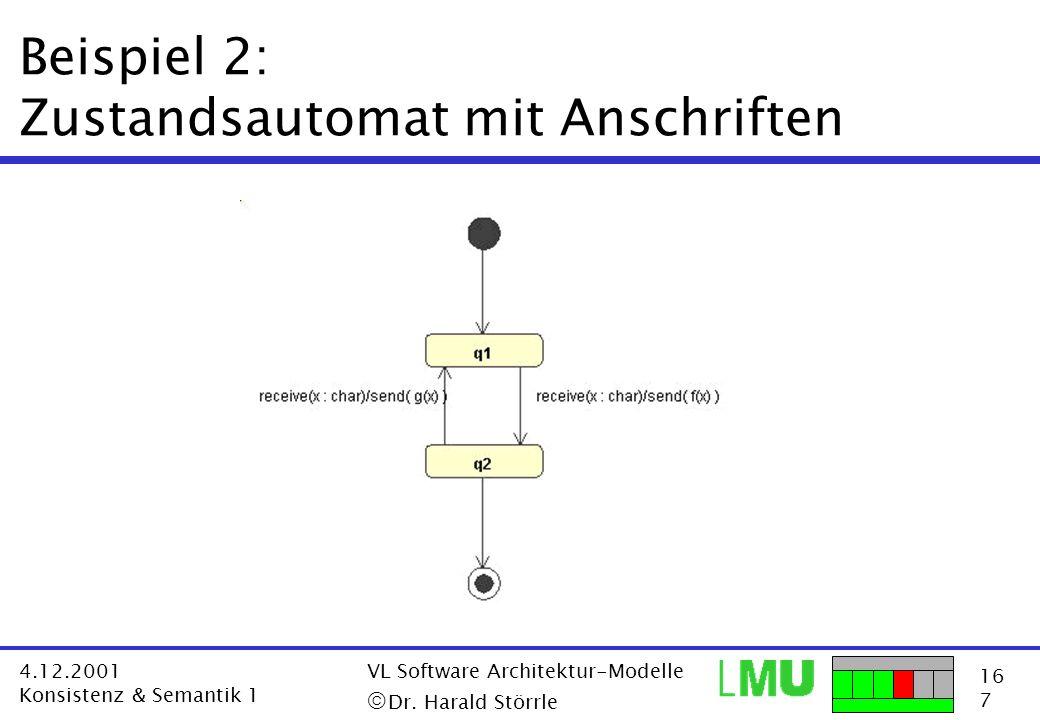 16 7 4.12.2001 Konsistenz & Semantik 1 VL Software Architektur-Modelle Dr. Harald Störrle Beispiel 2: Zustandsautomat mit Anschriften