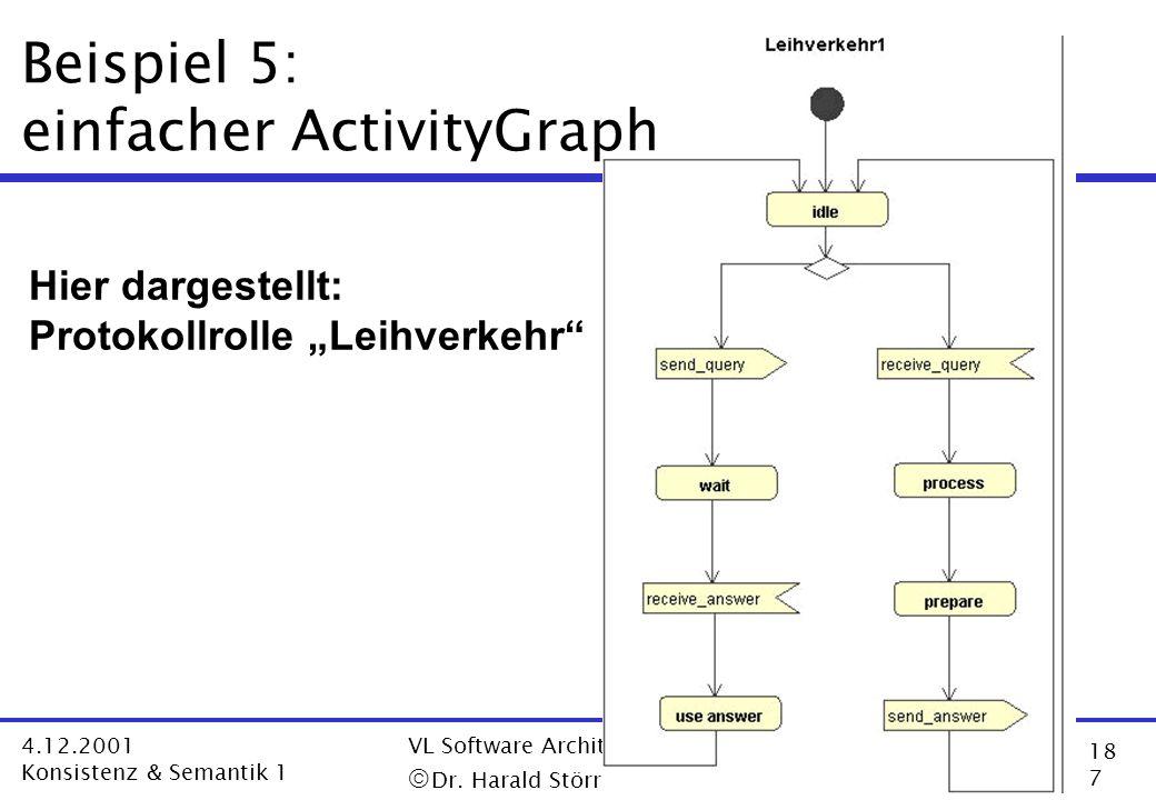 18 7 4.12.2001 Konsistenz & Semantik 1 VL Software Architektur-Modelle Dr. Harald Störrle Hier dargestellt: Protokollrolle Leihverkehr Beispiel 5: ein