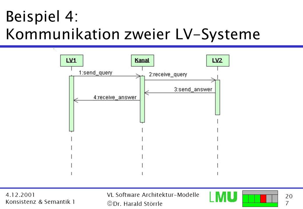 20 7 4.12.2001 Konsistenz & Semantik 1 VL Software Architektur-Modelle Dr. Harald Störrle Beispiel 4: Kommunikation zweier LV-Systeme