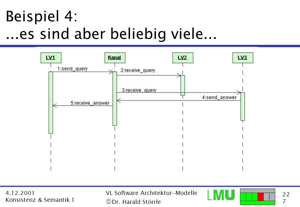 22 7 4.12.2001 Konsistenz & Semantik 1 VL Software Architektur-Modelle Dr. Harald Störrle Beispiel 4:...es sind aber beliebig viele...