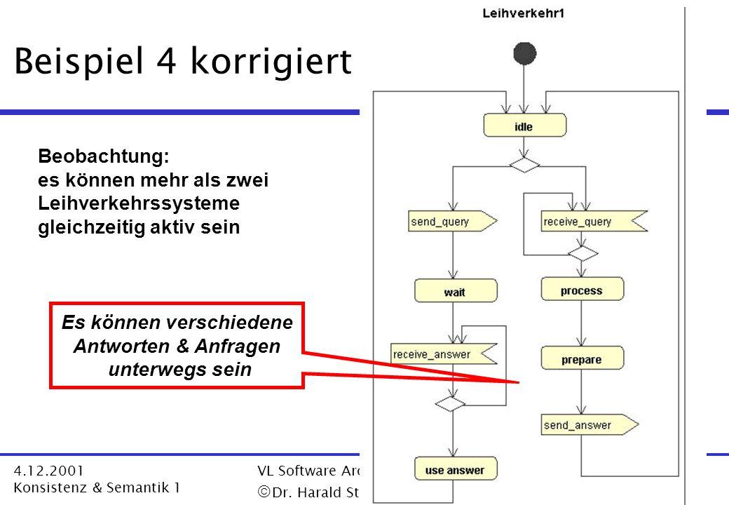 23 7 4.12.2001 Konsistenz & Semantik 1 VL Software Architektur-Modelle Dr. Harald Störrle Es können verschiedene Antworten & Anfragen unterwegs sein B