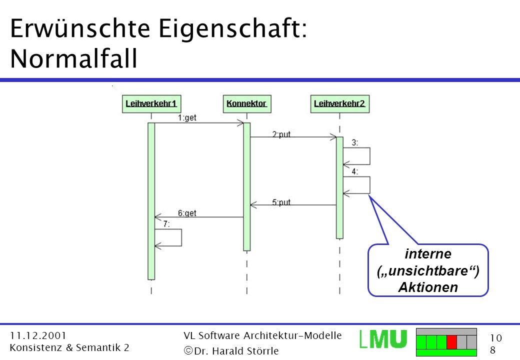 10 8 11.12.2001 Konsistenz & Semantik 2 VL Software Architektur-Modelle Dr. Harald Störrle Erwünschte Eigenschaft: Normalfall interne (unsichtbare) Ak