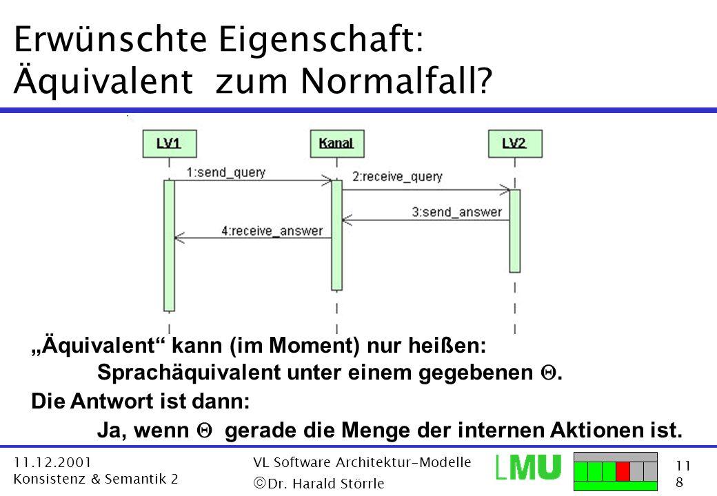 11 8 11.12.2001 Konsistenz & Semantik 2 VL Software Architektur-Modelle Dr. Harald Störrle Erwünschte Eigenschaft: Äquivalent zum Normalfall? Äquivale