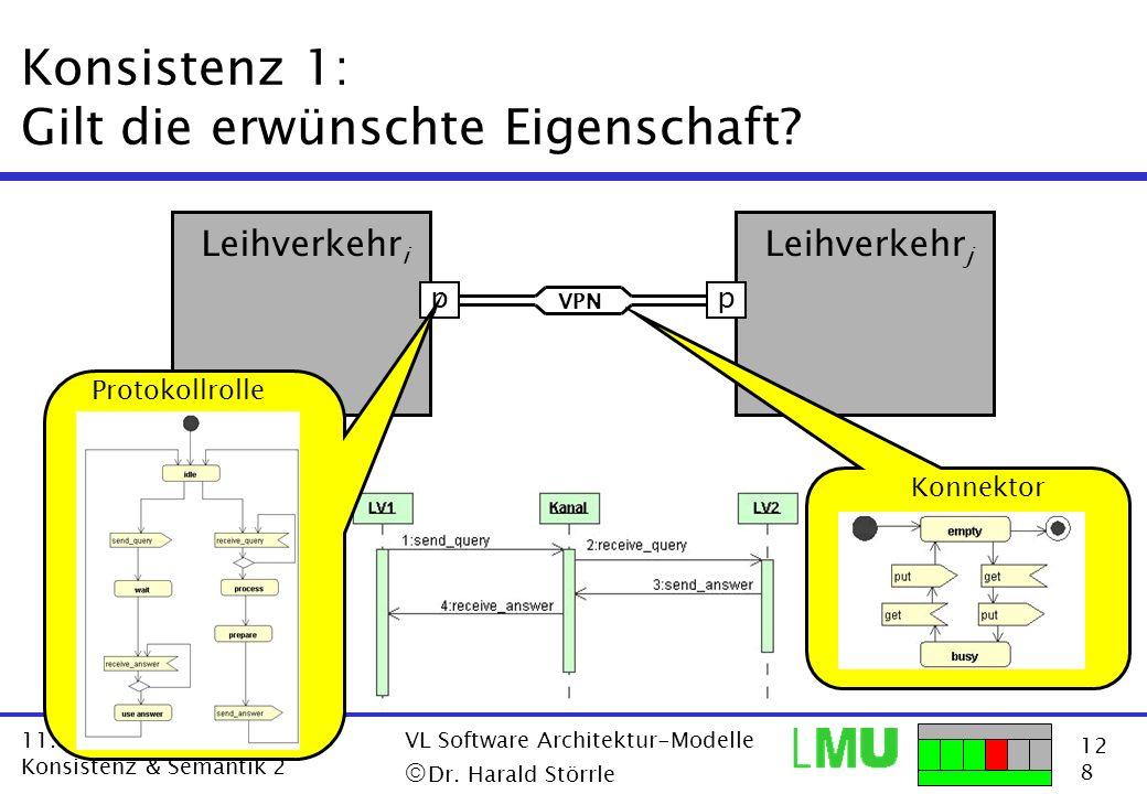 12 8 11.12.2001 Konsistenz & Semantik 2 VL Software Architektur-Modelle Dr. Harald Störrle Konsistenz 1: Gilt die erwünschte Eigenschaft? p Leihverkeh