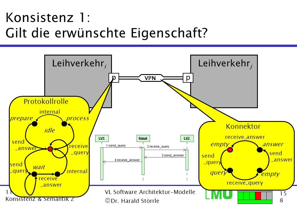 15 8 11.12.2001 Konsistenz & Semantik 2 VL Software Architektur-Modelle Dr. Harald Störrle Konsistenz 1: Gilt die erwünschte Eigenschaft? p Leihverkeh