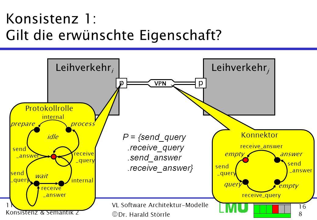 16 8 11.12.2001 Konsistenz & Semantik 2 VL Software Architektur-Modelle Dr. Harald Störrle Konsistenz 1: Gilt die erwünschte Eigenschaft? p Leihverkeh