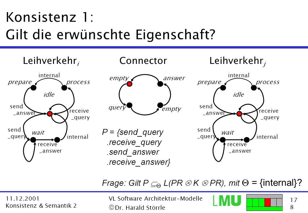 17 8 11.12.2001 Konsistenz & Semantik 2 VL Software Architektur-Modelle Dr. Harald Störrle Konsistenz 1: Gilt die erwünschte Eigenschaft? empty query