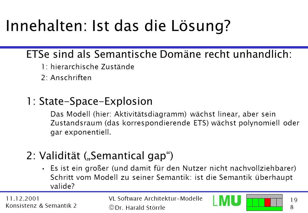 19 8 11.12.2001 Konsistenz & Semantik 2 VL Software Architektur-Modelle Dr. Harald Störrle Innehalten: Ist das die Lösung? ETSe sind als Semantische D