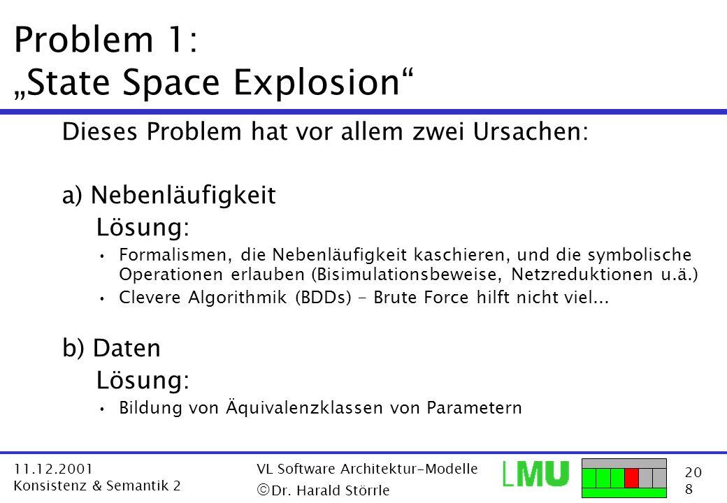 20 8 11.12.2001 Konsistenz & Semantik 2 VL Software Architektur-Modelle Dr. Harald Störrle Problem 1: State Space Explosion Dieses Problem hat vor all