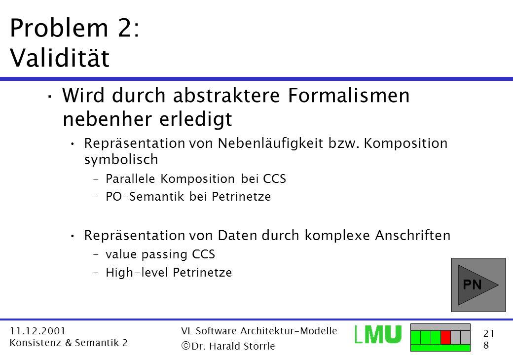 21 8 11.12.2001 Konsistenz & Semantik 2 VL Software Architektur-Modelle Dr. Harald Störrle Problem 2: Validität ·Wird durch abstraktere Formalismen ne