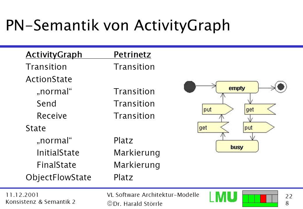 22 8 11.12.2001 Konsistenz & Semantik 2 VL Software Architektur-Modelle Dr. Harald Störrle PN-Semantik von ActivityGraph ActivityGraphPetrinetzTransit