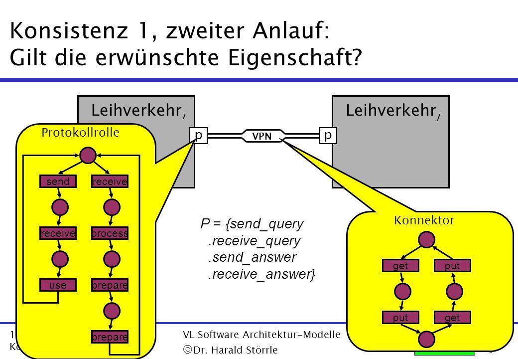 23 8 11.12.2001 Konsistenz & Semantik 2 VL Software Architektur-Modelle Dr. Harald Störrle Konsistenz 1, zweiter Anlauf: Gilt die erwünschte Eigenscha