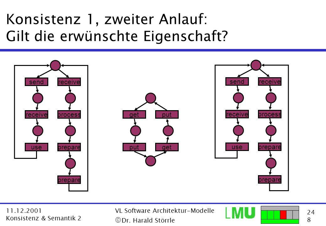 24 8 11.12.2001 Konsistenz & Semantik 2 VL Software Architektur-Modelle Dr. Harald Störrle Konsistenz 1, zweiter Anlauf: Gilt die erwünschte Eigenscha