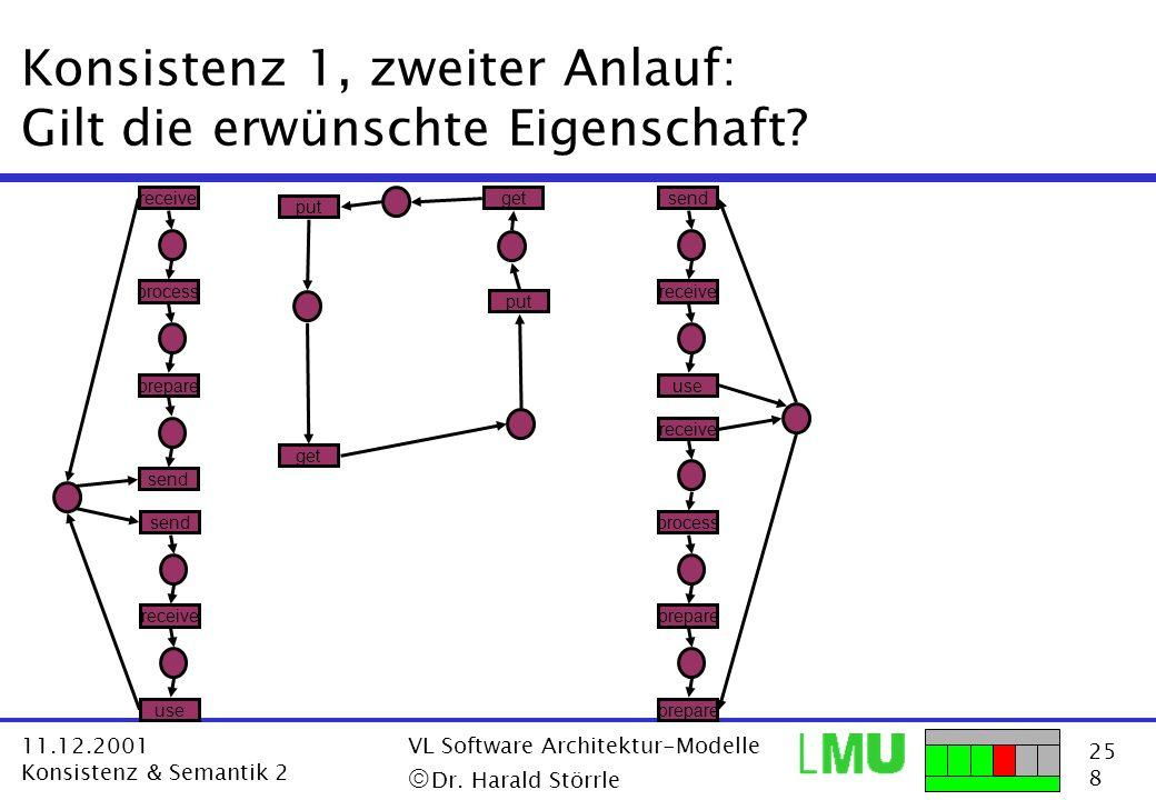 25 8 11.12.2001 Konsistenz & Semantik 2 VL Software Architektur-Modelle Dr. Harald Störrle Konsistenz 1, zweiter Anlauf: Gilt die erwünschte Eigenscha
