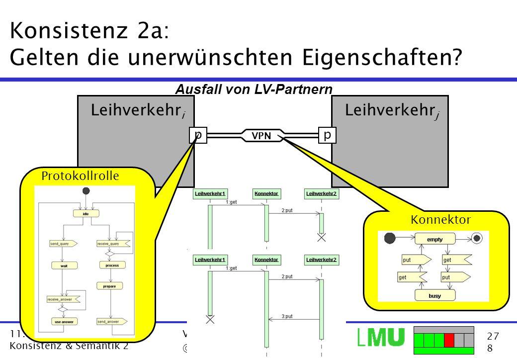 27 8 11.12.2001 Konsistenz & Semantik 2 VL Software Architektur-Modelle Dr. Harald Störrle Konsistenz 2a: Gelten die unerwünschten Eigenschaften? p Le