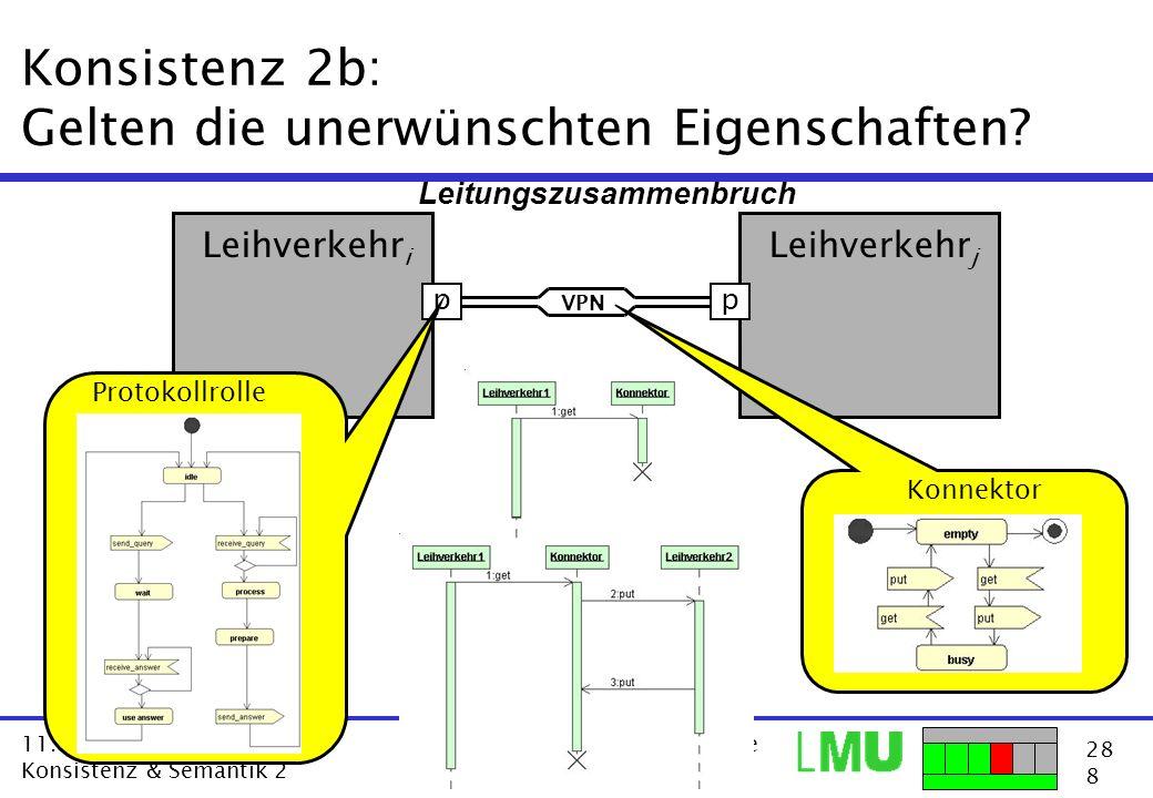 28 8 11.12.2001 Konsistenz & Semantik 2 VL Software Architektur-Modelle Dr. Harald Störrle Konsistenz 2b: Gelten die unerwünschten Eigenschaften? p Le